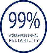 With 99% signal reliability, you can always watch the directv programming you love.